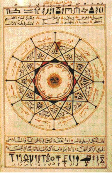 arabic alchemy The study of alchemy is scientific and magical with methods being  list of alchemy symbols and  the element derives its name from arabic word sufra .